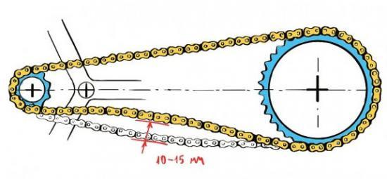 натяжение велосипедной цепи