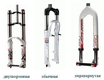 велосипедные вилки различных конструкций