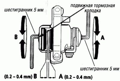 установка калипера
