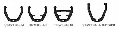 разновидности профиля
