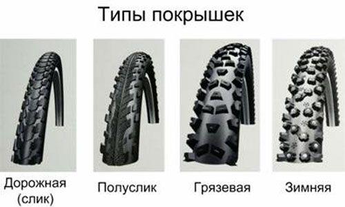 образцы покрышек различных типов
