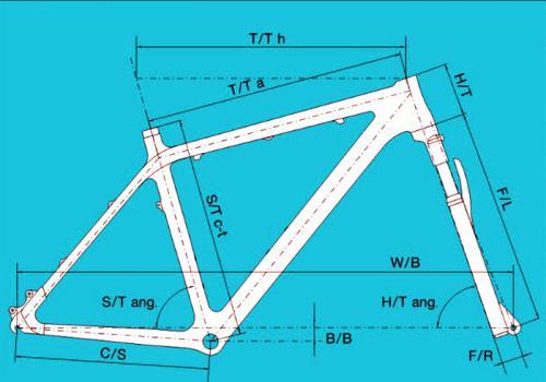 геометрия велосипедной рамы