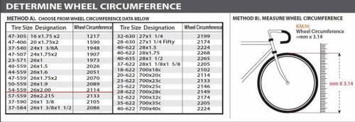 Таблица размеров и маркировок покрышек