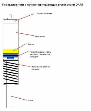 масляно-пружинный механизм