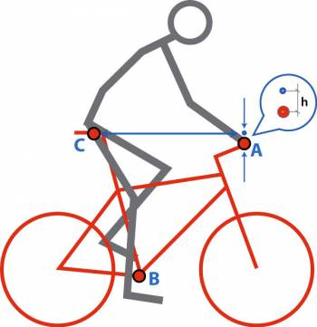 параметры настройки руля