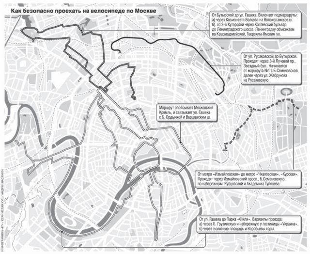 маршруты для велопрогулок по Москве