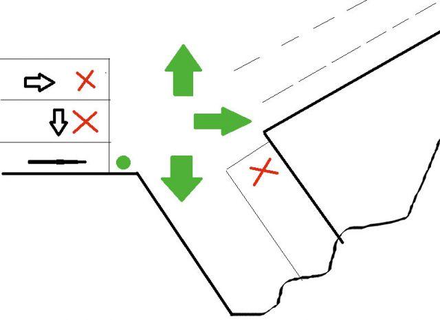 схема проезда по светофору