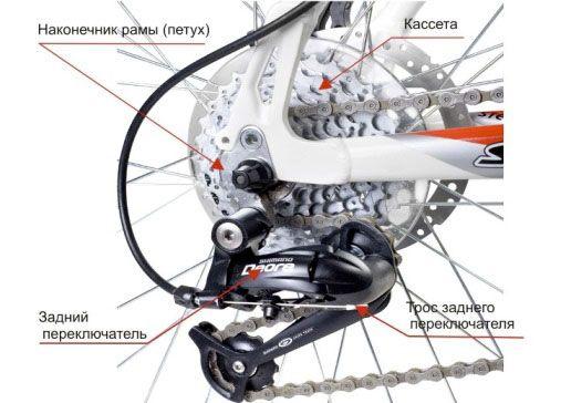 устройство заднего колеса