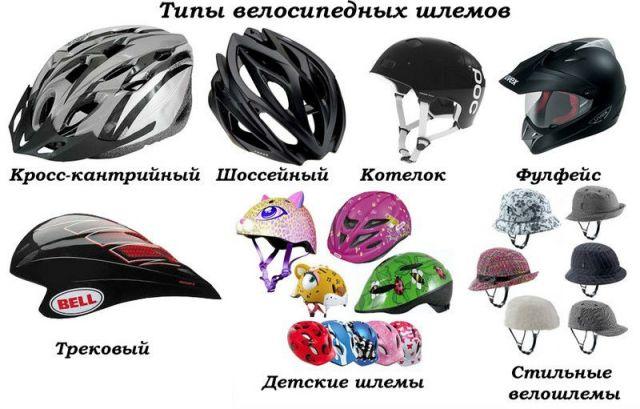 Классификация велосипедных шлемов
