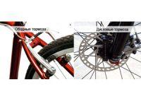 дисковые и ободные тормоза