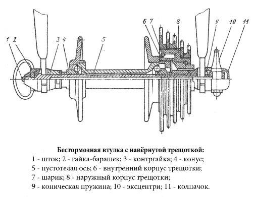 Схема втулки скоростного