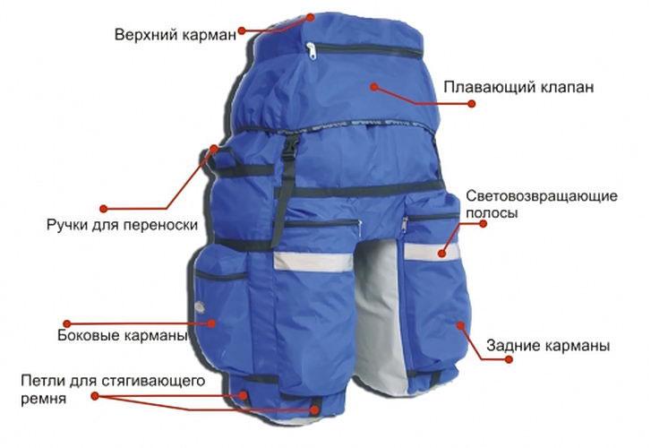 Как сшить дождевик на рюкзак туристический 80 литров своими руками