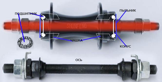 умение ремонт переднего колеса велосипеда вариант открыть