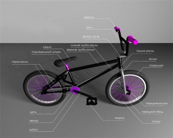 устройство BMX велосипеда