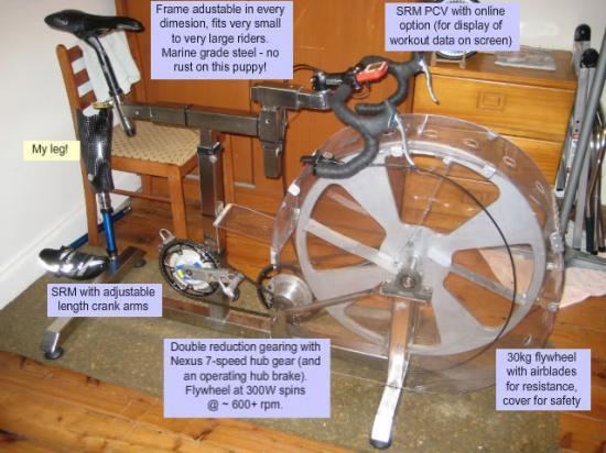 самодельный велотренажер с лопастями