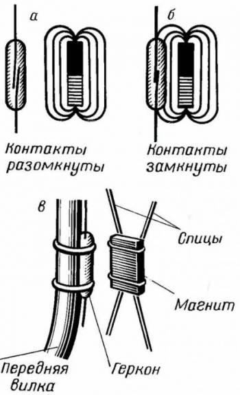 принцип действия сенсора и геркона