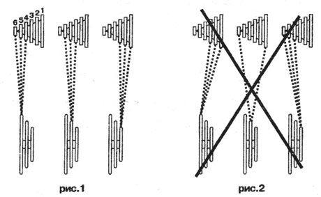 Схема переключения скоростей на велосипеде