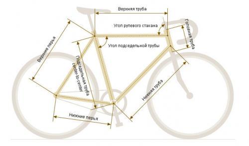 размеры частей велосипеда