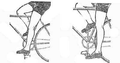 положение колен при правильной регулировке седла