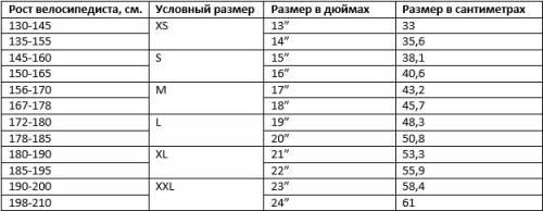 Таблица соответствия для горных велосипедов