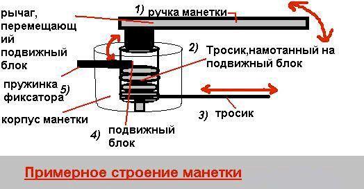 устройство приводной системы