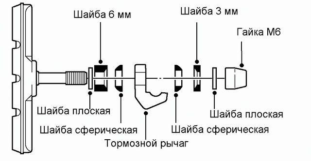 Схема тормозов v brake