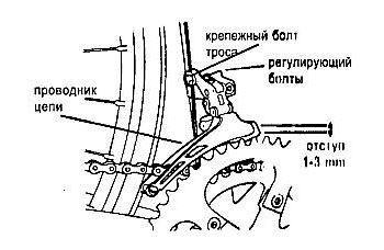 переключатель и отвод цепи