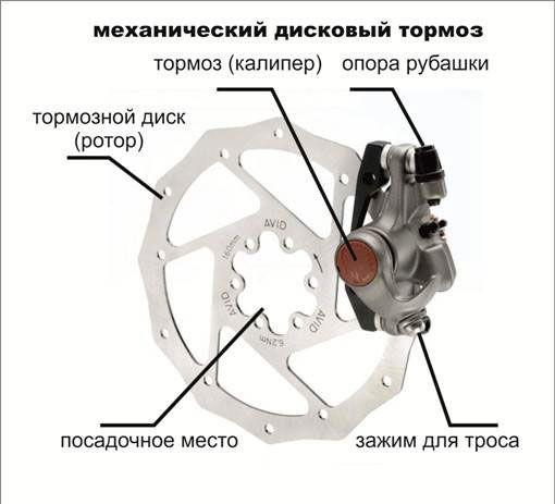 тормоза роторного типа