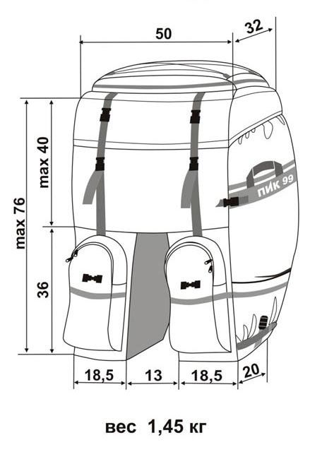 чертёж рюкзака