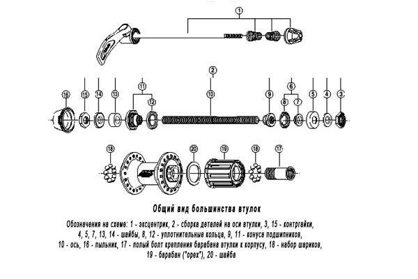 Схема велосипеда азимут