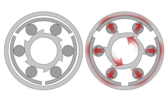 схема роллерного тормоза
